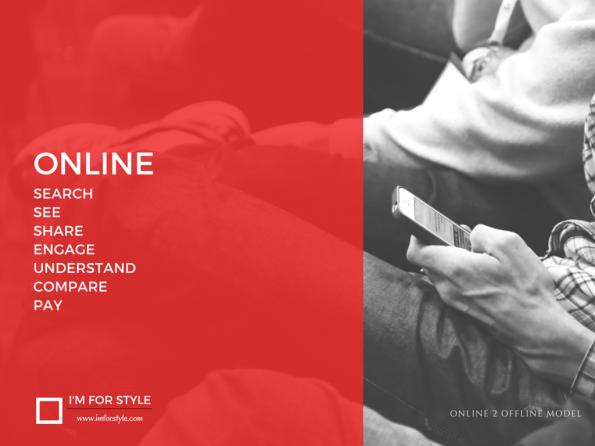 online 2 offline, retail, myntra, amazon, indian retail, imforstyle, aanchal prabhakar jagga