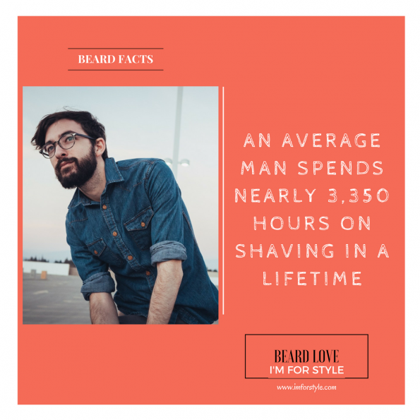 AN AVERAGE MAN SPENDS NEARLY 3,350 HOURS ON SHAVING IN A LIFETIME,Beard Facts, Movember, moustache, imforstyle, beards, men style, men style blog, grooming, hairstyles, aanchal prabhakar, menhairstyle, style evolution, men looks, beauty, bearded man, beard love, style, facts, did you know